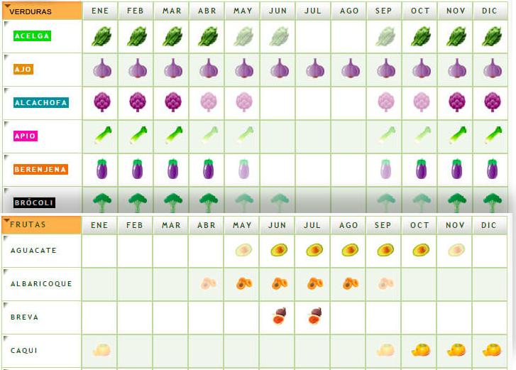 frutas-verduras-diciembre